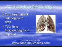 What happens when you quit smoking? educational